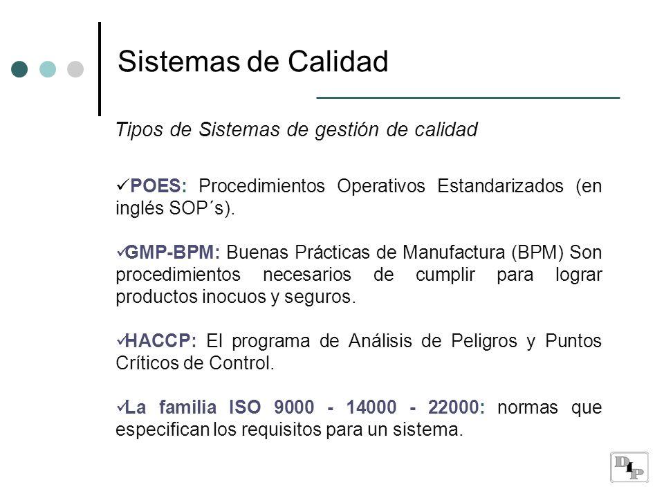 Tipos de Sistemas de gestión de calidad POES: Procedimientos Operativos Estandarizados (en inglés SOP´s). GMP-BPM: Buenas Prácticas de Manufactura (BP