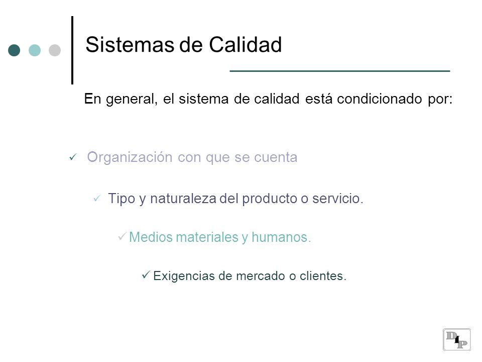 Organización con que se cuenta Tipo y naturaleza del producto o servicio. Medios materiales y humanos. Exigencias de mercado o clientes. En general, e