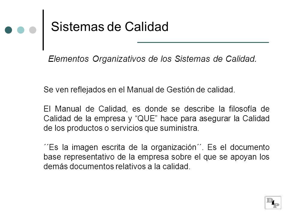 Elementos Organizativos de los Sistemas de Calidad. Se ven reflejados en el Manual de Gestión de calidad. El Manual de Calidad, es donde se describe l