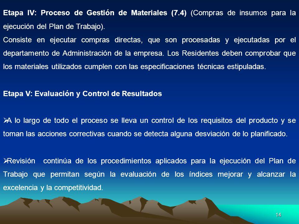 14 Etapa IV: Proceso de Gestión de Materiales (7.4) (Compras de insumos para la ejecución del Plan de Trabajo). Consiste en ejecutar compras directas,