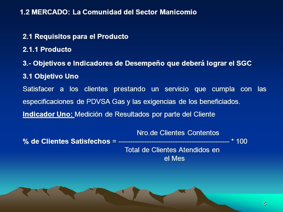 5 1.2 MERCADO: La Comunidad del Sector Manicomio 2.1 Requisitos para el Producto 2.1.1 Producto 3.- Objetivos e Indicadores de Desempeño que deberá lograr el SGC 3.1 Objetivo Uno Satisfacer a los clientes prestando un servicio que cumpla con las especificaciones de PDVSA Gas y las exigencias de los beneficiados.