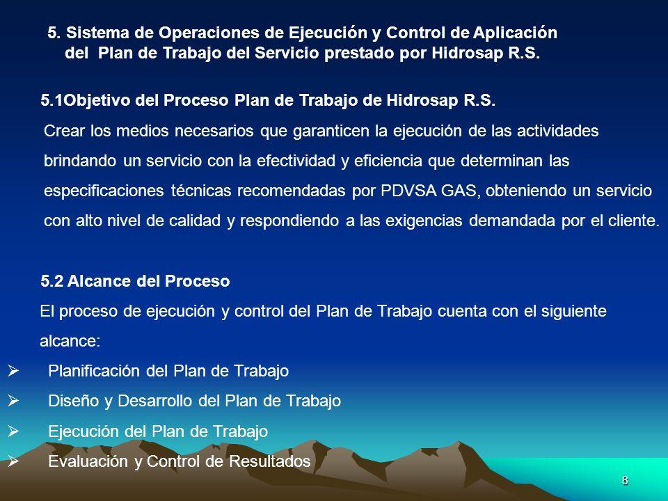 8 5. Sistema de Operaciones de Ejecución y Control de Aplicación del Plan de Trabajo del Servicio prestado por Hidrosap R.S. 5.1Objetivo del Proceso P