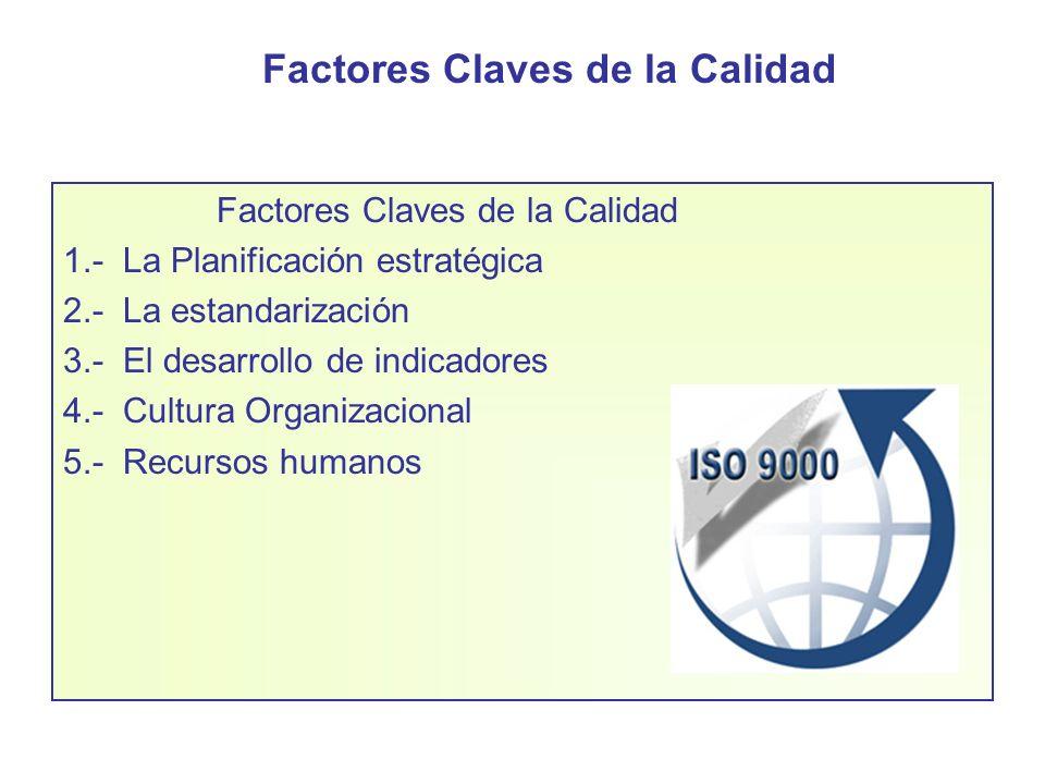 Factores Claves de la Calidad 1.- La Planificación estratégica 2.- La estandarización 3.- El desarrollo de indicadores 4.- Cultura Organizacional 5.-