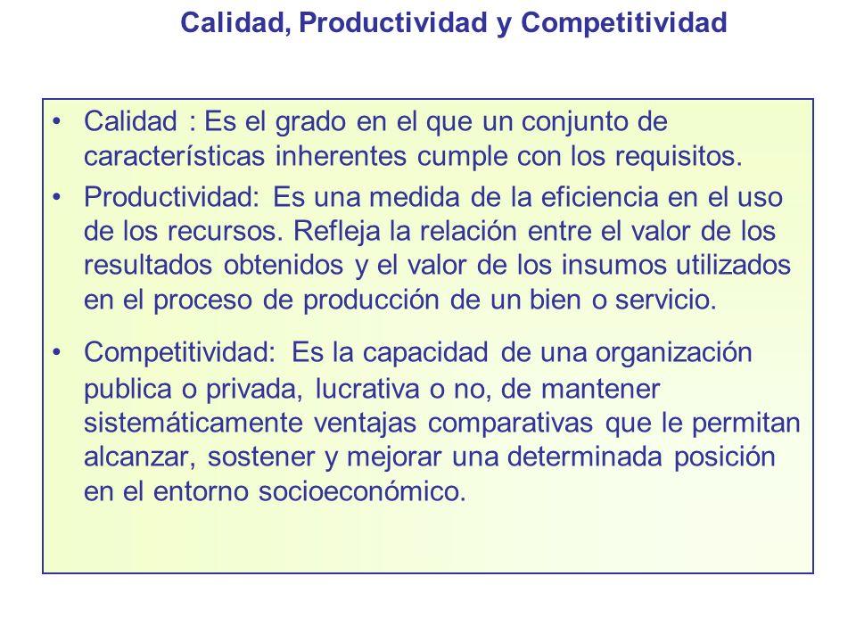 Calidad, Productividad y Competitividad Calidad : Es el grado en el que un conjunto de características inherentes cumple con los requisitos. Productiv