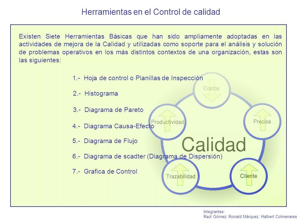 Herramientas en el Control de calidad Integrantes: Raúl Gómez, Ronald Márquez, Halbert Colmenares Existen Siete Herramientas Básicas que han sido ampl