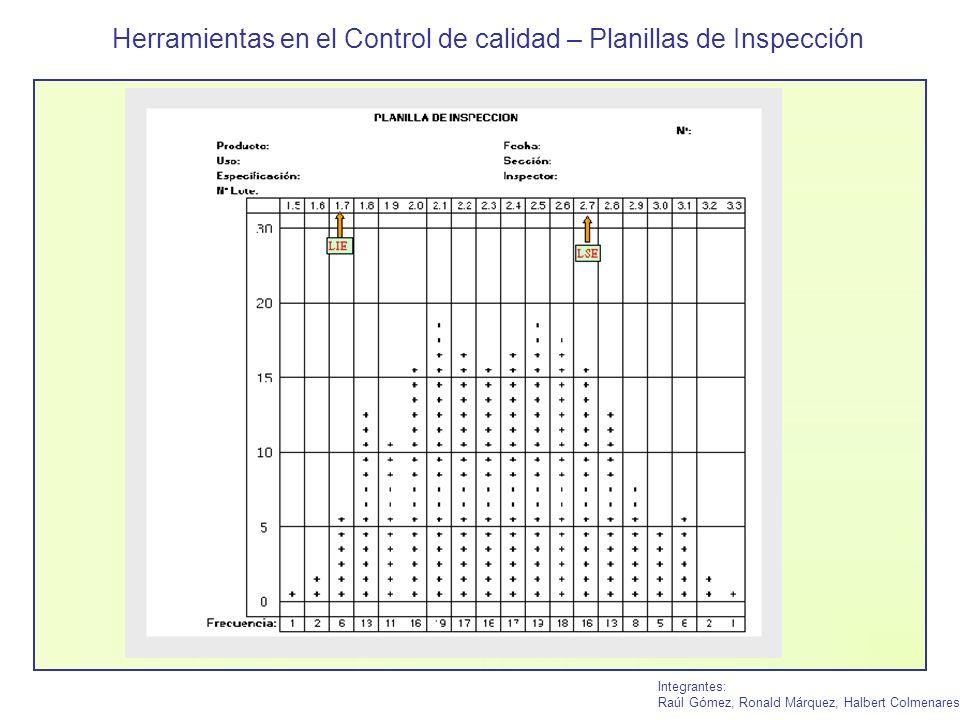 Herramientas en el Control de calidad – Planillas de Inspección Integrantes: Raúl Gómez, Ronald Márquez, Halbert Colmenares