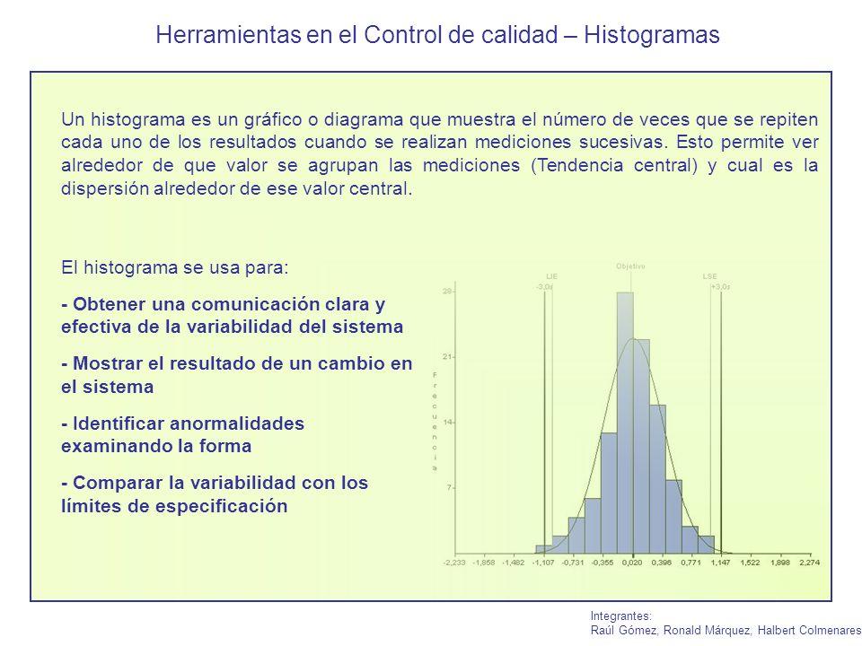 Herramientas en el Control de calidad – Histogramas Integrantes: Raúl Gómez, Ronald Márquez, Halbert Colmenares Un histograma es un gráfico o diagrama