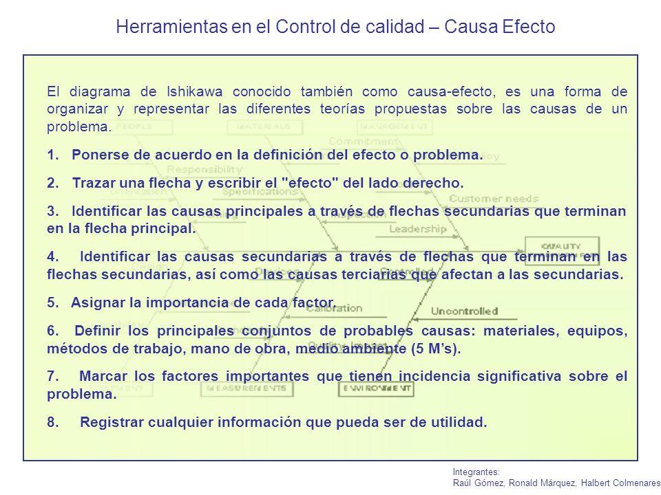 Herramientas en el Control de calidad – Causa Efecto Integrantes: Raúl Gómez, Ronald Márquez, Halbert Colmenares El diagrama de Ishikawa conocido tamb