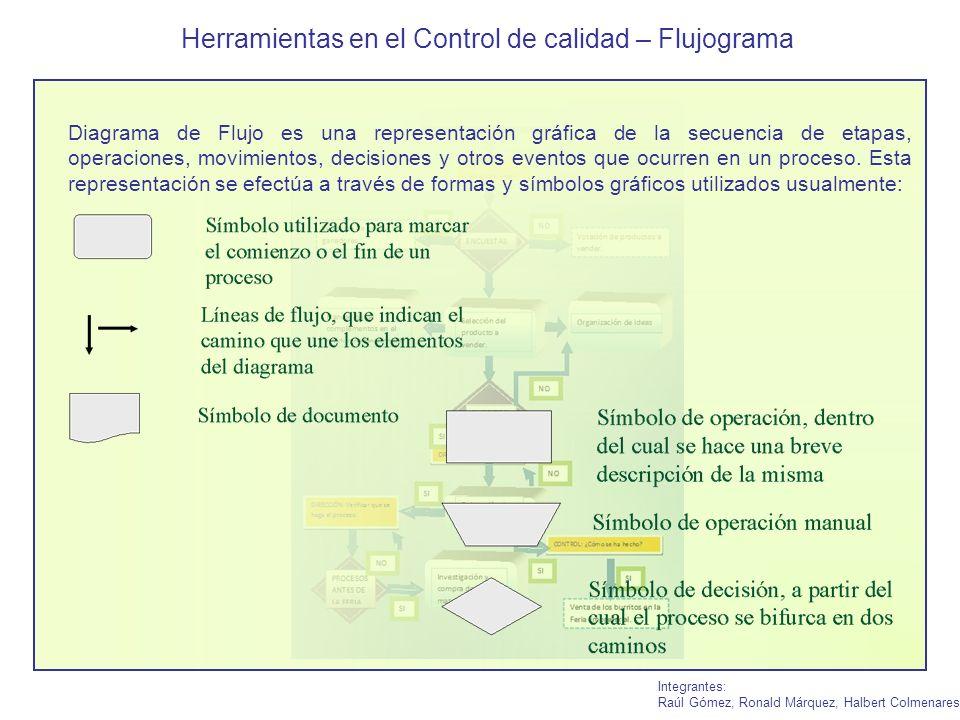 Herramientas en el Control de calidad – Flujograma Integrantes: Raúl Gómez, Ronald Márquez, Halbert Colmenares Diagrama de Flujo es una representación