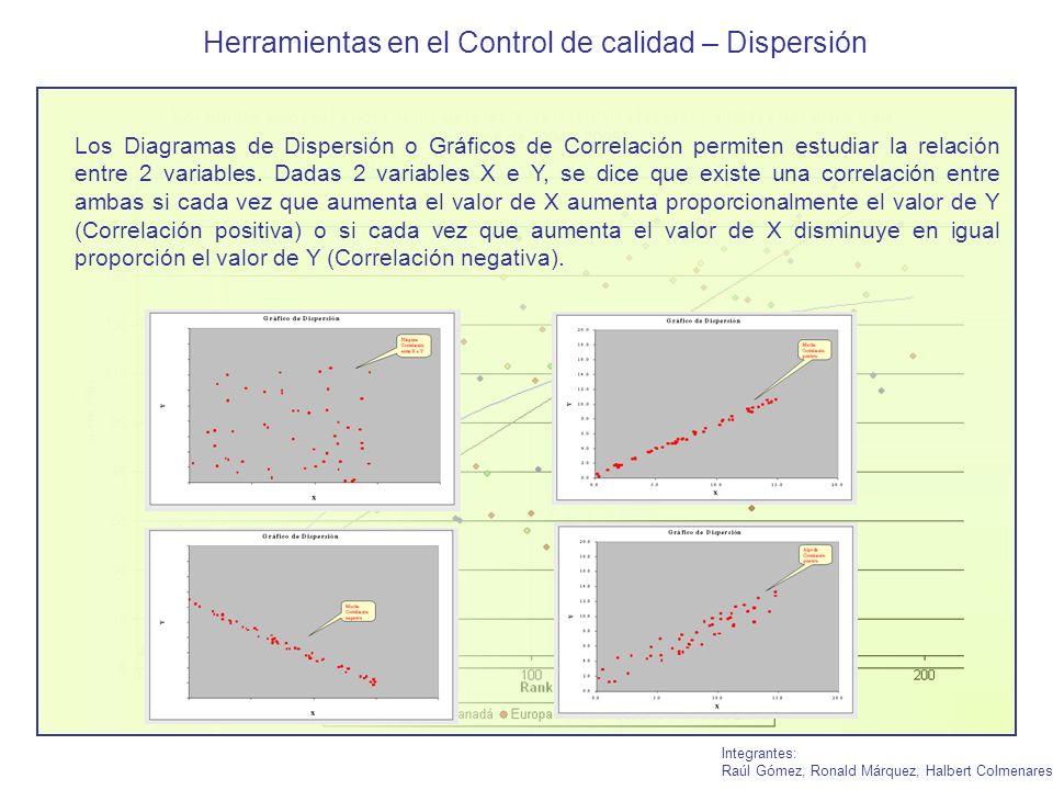 Herramientas en el Control de calidad – Dispersión Integrantes: Raúl Gómez, Ronald Márquez, Halbert Colmenares Los Diagramas de Dispersión o Gráficos