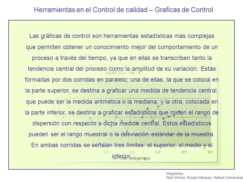 Herramientas en el Control de calidad – Graficas de Control Integrantes: Raúl Gómez, Ronald Márquez, Halbert Colmenares Las gráficas de control son he