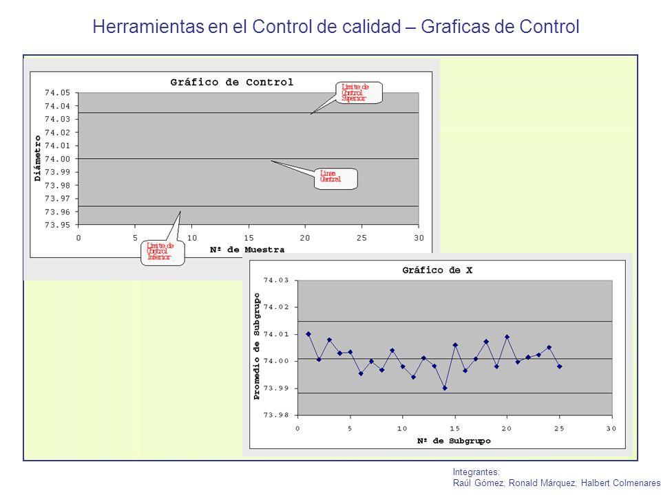 Herramientas en el Control de calidad – Graficas de Control Integrantes: Raúl Gómez, Ronald Márquez, Halbert Colmenares