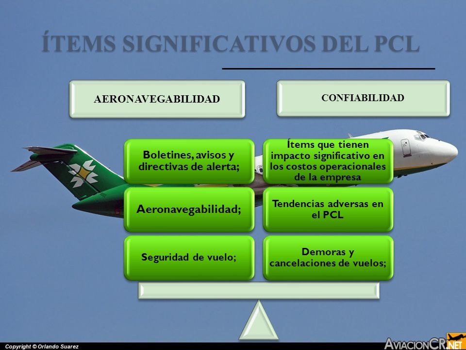 ÍTEMS SIGNIFICATIVOS DEL PCL AERONAVEGABILIDAD CONFIABILIDAD Demoras y cancelaciones de vuelos; Tendencias adversas en el PCL Ítems que tienen impacto