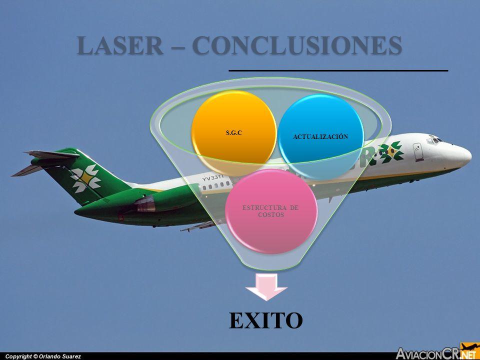 LASER – CONCLUSIONES EXITO ESTRUCTURA DE COSTOS S.G.C ACTUALIZACIÓN