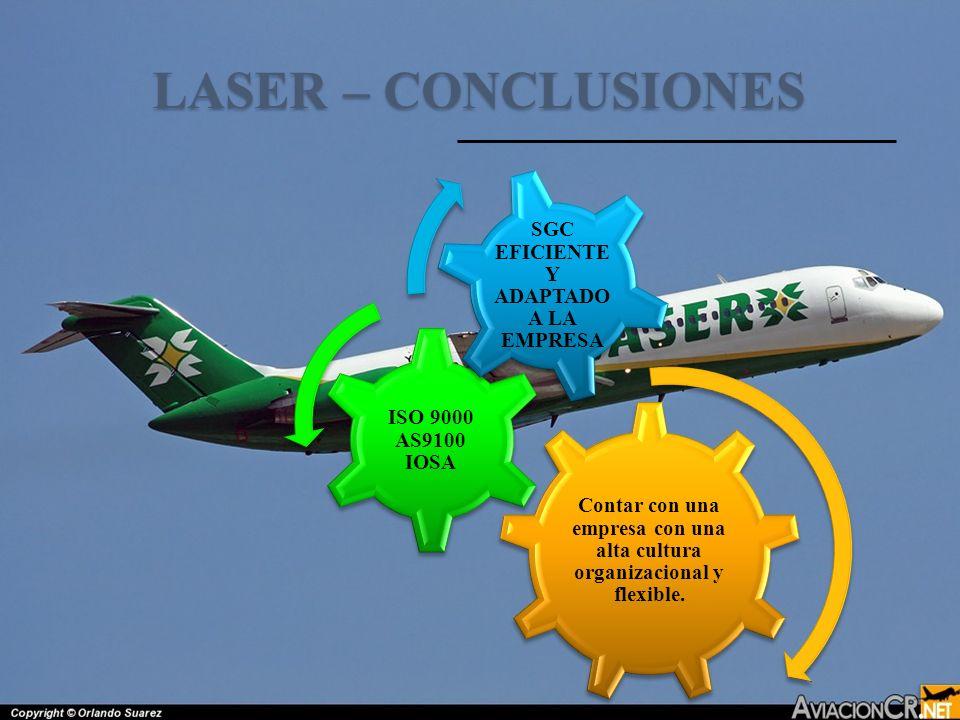 LASER – CONCLUSIONES Contar con una empresa con una alta cultura organizacional y flexible. ISO 9000 AS9100 IOSA SGC EFICIENTE Y ADAPTADO A LA EMPRESA