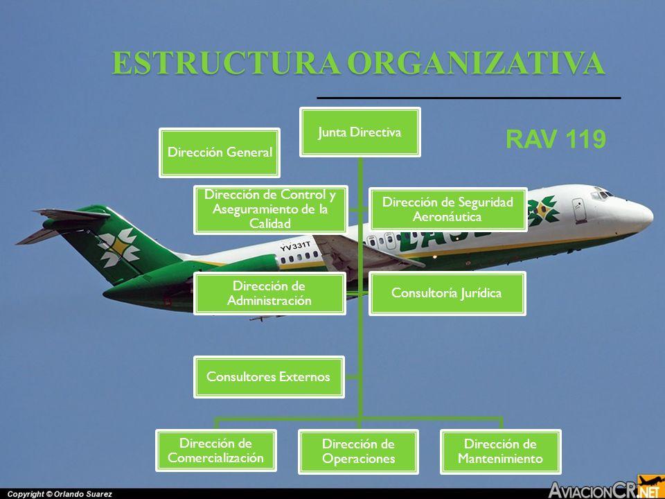 ESTRUCTURA ORGANIZATIVA Dirección General Junta Directiva Dirección de Comercialización Dirección de Operaciones Dirección de Mantenimiento Dirección