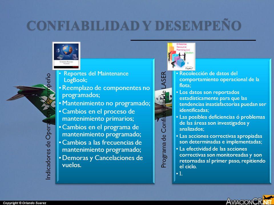CONFIABILIDAD Y DESEMPEÑO Indicadores de Operación y Desempeño Reportes del Maintenance LogBook; Reemplazo de componentes no programados; Mantenimient