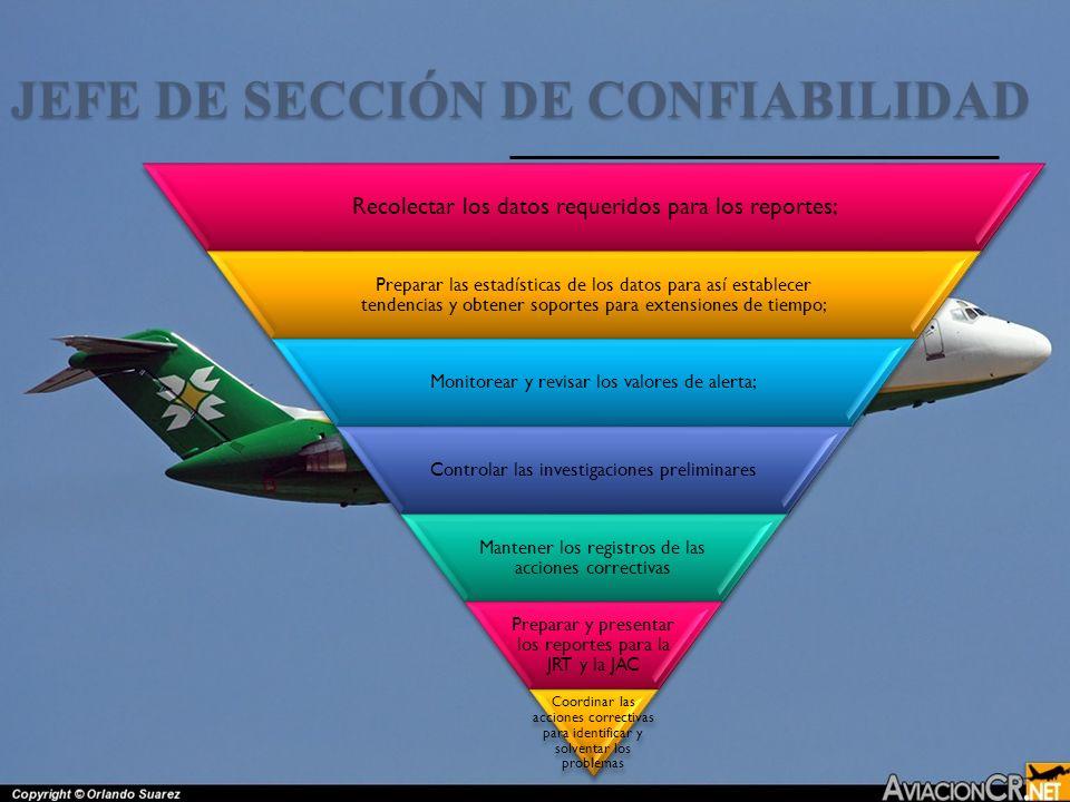 JEFE DE SECCIÓN DE CONFIABILIDAD Recolectar los datos requeridos para los reportes; Preparar las estadísticas de los datos para así establecer tendenc