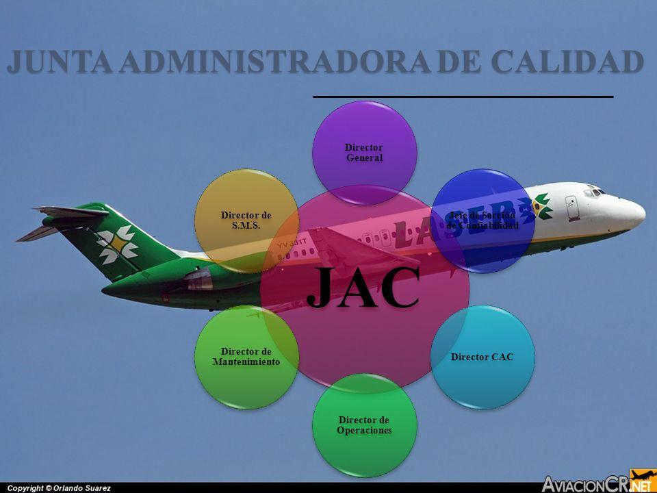 JUNTA ADMINISTRADORA DE CALIDAD JAC Director General Jefe de Sección de Confiabilidad Director CAC Director de Operaciones Director de Mantenimiento D