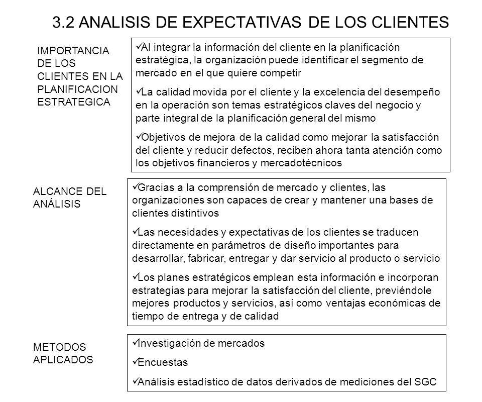 3.2 ANALISIS DE EXPECTATIVAS DE LOS CLIENTES IMPORTANCIA DE LOS CLIENTES EN LA PLANIFICACION ESTRATEGICA Al integrar la información del cliente en la