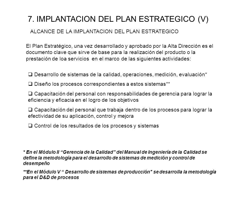 ALCANCE DE LA IMPLANTACION DEL PLAN ESTRATEGICO 7. IMPLANTACION DEL PLAN ESTRATEGICO (V) * En el Módulo II Gerencia de la Calidad del Manual de Ingeni