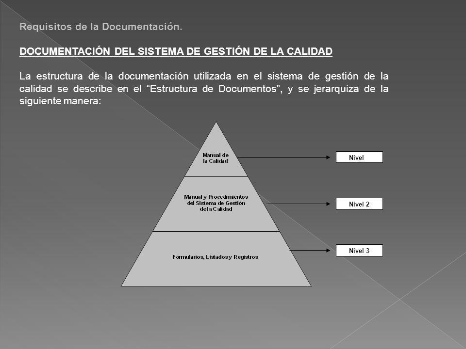Requisitos de la Documentación. DOCUMENTACIÓN DEL SISTEMA DE GESTIÓN DE LA CALIDAD La estructura de la documentación utilizada en el sistema de gestió