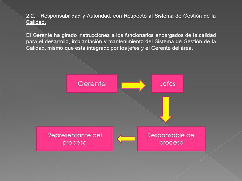 2.2.- Responsabilidad y Autoridad, con Respecto al Sistema de Gestión de la Calidad. El Gerente ha girado instrucciones a los funcionarios encargados