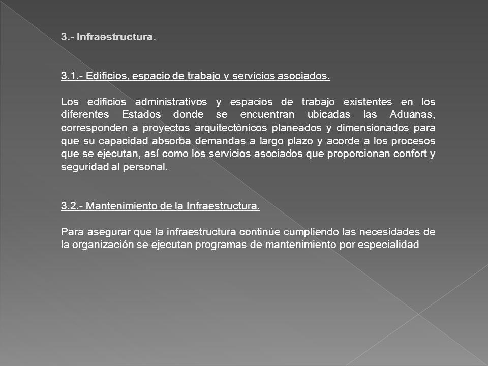 3.- Infraestructura. 3.1.- Edificios, espacio de trabajo y servicios asociados. Los edificios administrativos y espacios de trabajo existentes en los