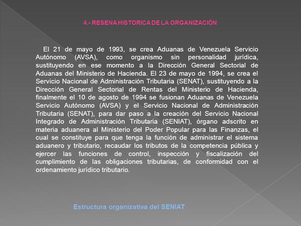 4.- RESENA HISTORICA DE LA ORGANIZACIÓN Estructura organizativa del SENIAT El 21 de mayo de 1993, se crea Aduanas de Venezuela Servicio Autónomo (AVSA
