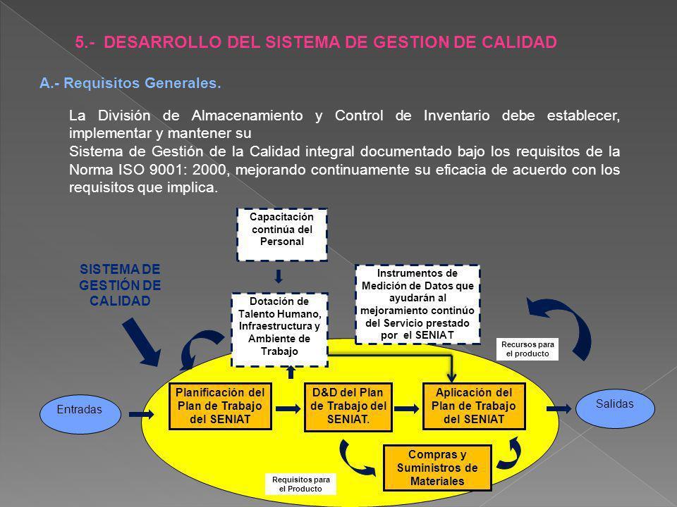 5.- DESARROLLO DEL SISTEMA DE GESTION DE CALIDAD A.- Requisitos Generales. La División de Almacenamiento y Control de Inventario debe establecer, impl