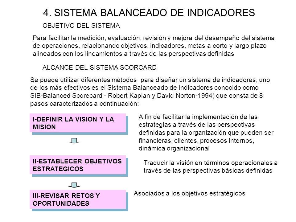 4. SISTEMA BALANCEADO DE INDICADORES Para facilitar la medición, evaluación, revisión y mejora del desempeño del sistema de operaciones, relacionando