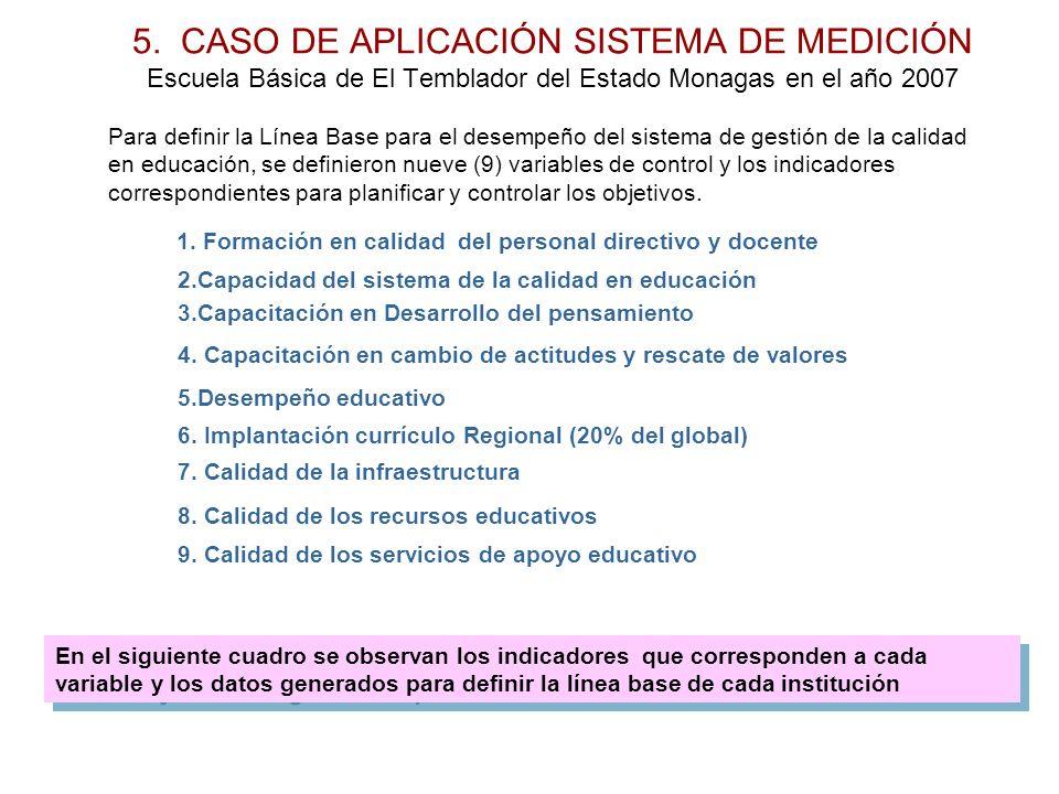 5. CASO DE APLICACIÓN SISTEMA DE MEDICIÓN Escuela Básica de El Temblador del Estado Monagas en el año 2007 Para definir la Línea Base para el desempeñ