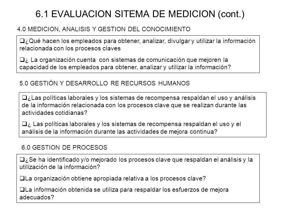 6.1 EVALUACION SITEMA DE MEDICION (cont.) ¿Qué hacen los empleados para obtener, analizar, divulgar y utilizar la información relacionada con los proc