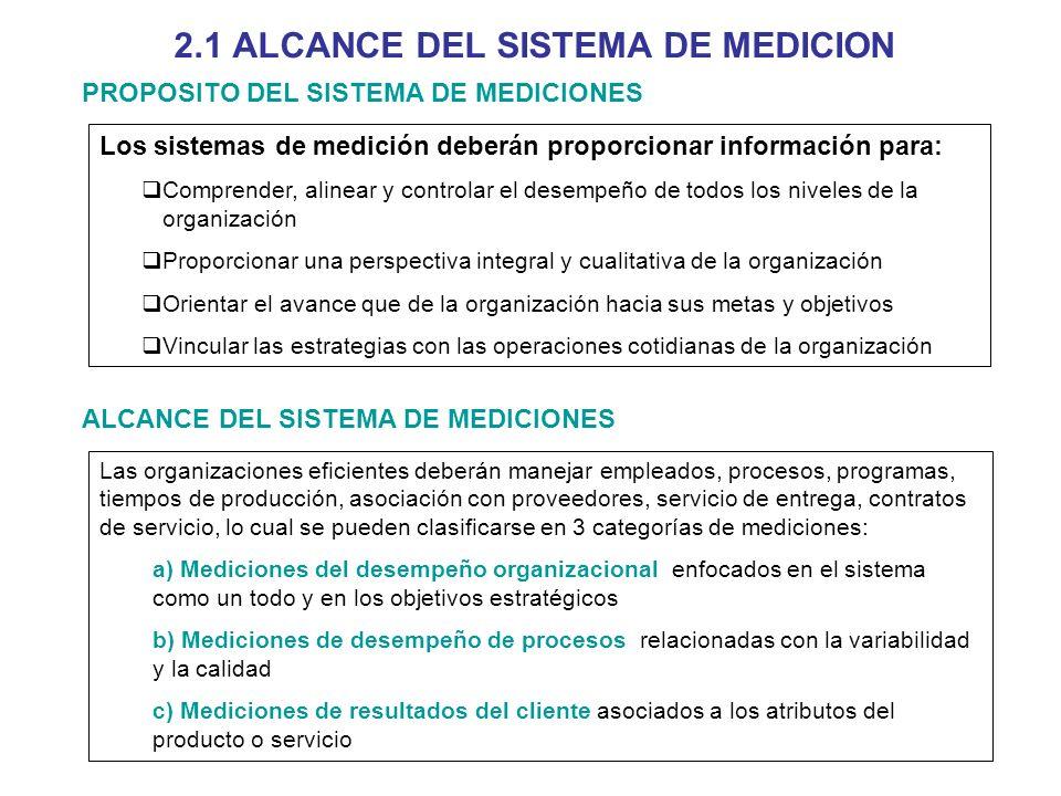 2.1 ALCANCE DEL SISTEMA DE MEDICION PROPOSITO DEL SISTEMA DE MEDICIONES Los sistemas de medición deberán proporcionar información para: Comprender, al