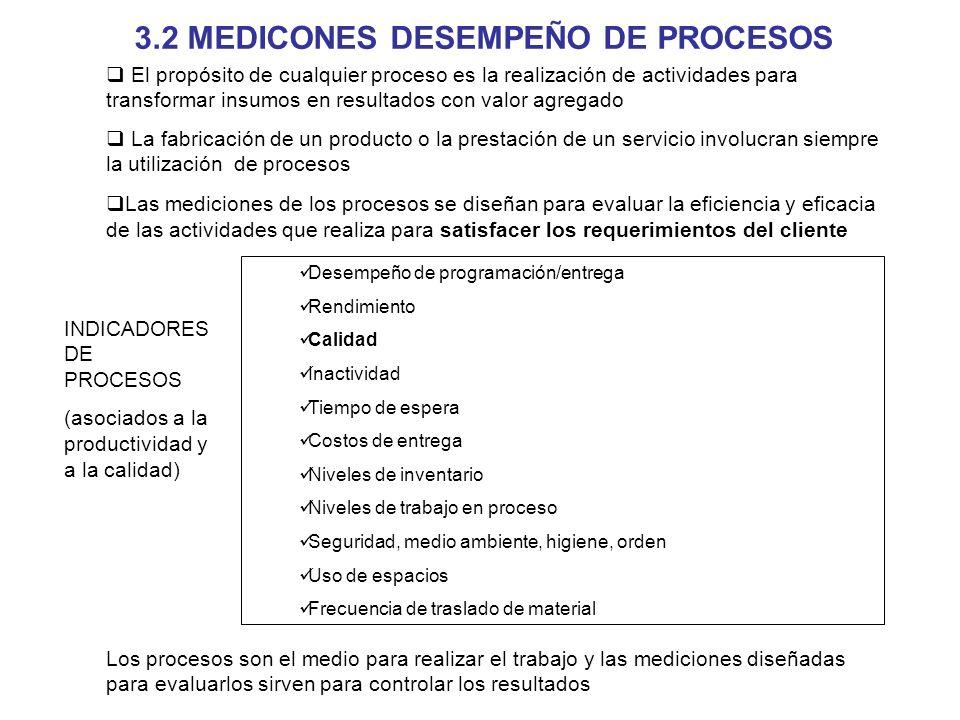 3.2 MEDICONES DESEMPEÑO DE PROCESOS El propósito de cualquier proceso es la realización de actividades para transformar insumos en resultados con valo