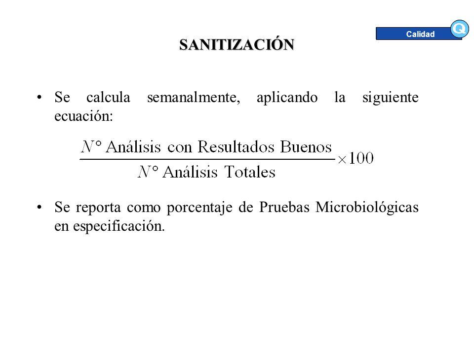 Se calcula semanalmente, aplicando la siguiente ecuación: Se reporta como porcentaje de Pruebas Microbiológicas en especificación. SANITIZACIÓN Calida