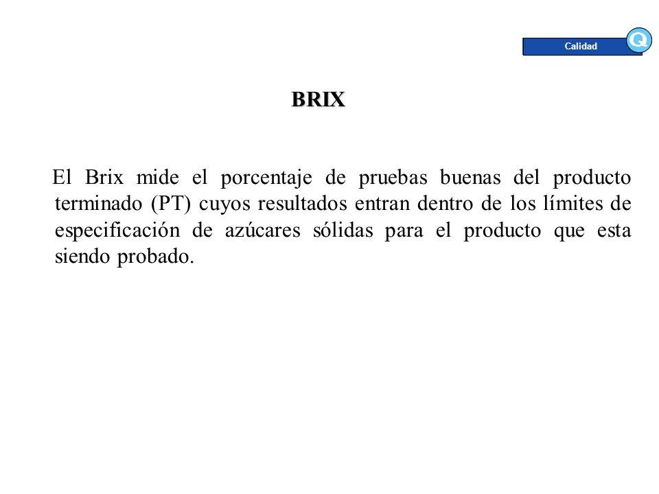 El Brix mide el porcentaje de pruebas buenas del producto terminado (PT) cuyos resultados entran dentro de los límites de especificación de azúcares s