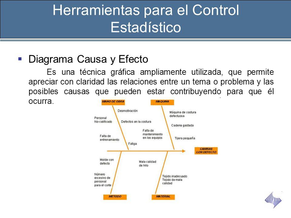Diagrama Causa y Efecto Es una técnica gráfica ampliamente utilizada, que permite apreciar con claridad las relaciones entre un tema o problema y las