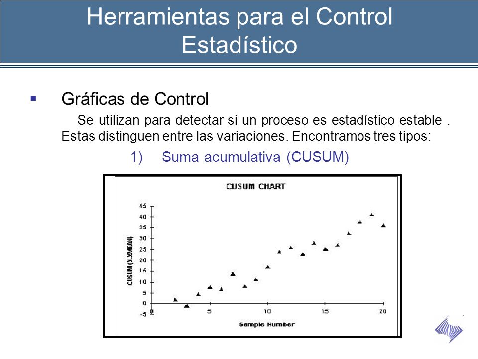 Gráficas de Control Se utilizan para detectar si un proceso es estadístico estable. Estas distinguen entre las variaciones. Encontramos tres tipos: 1)