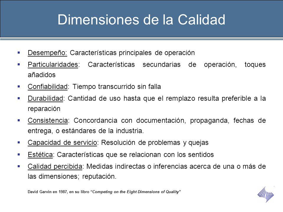 Dimensiones de la Calidad Desempeño: Características principales de operación Particularidades: Características secundarias de operación, toques añadi