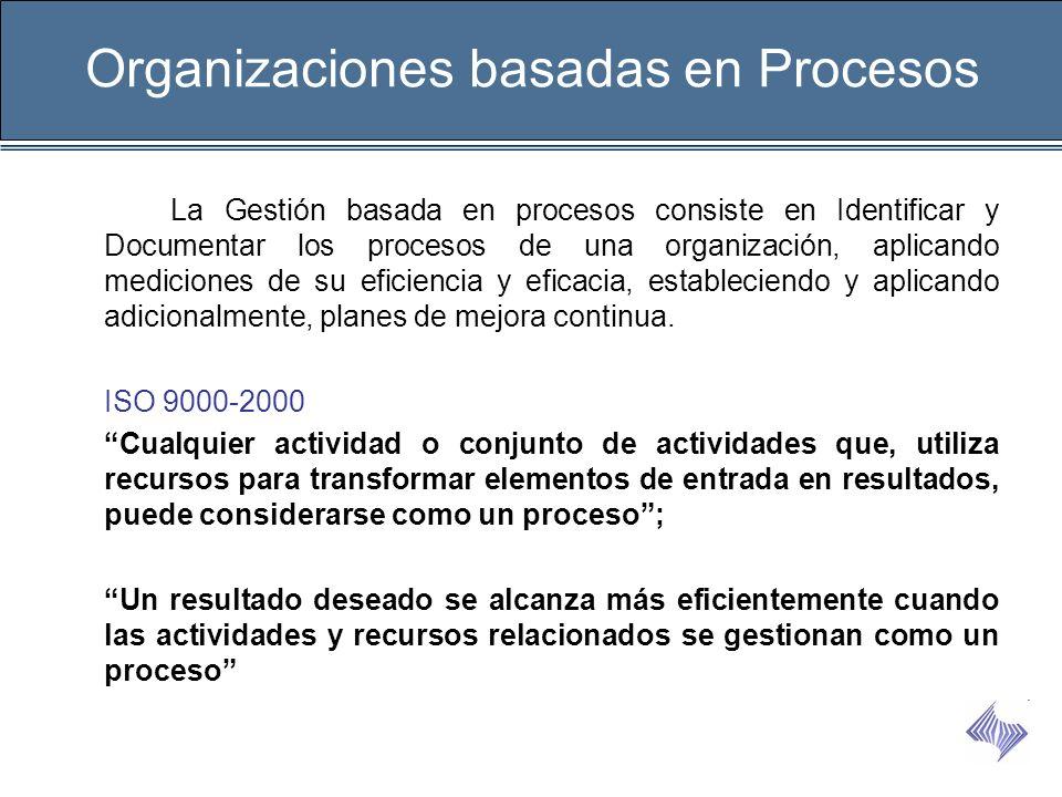 Organizaciones basadas en Procesos La Gestión basada en procesos consiste en Identificar y Documentar los procesos de una organización, aplicando medi