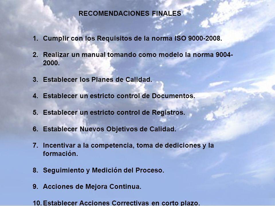 RECOMENDACIONES FINALES 1.Cumplir con los Requisitos de la norma ISO 9000-2008. 2.Realizar un manual tomando como modelo la norma 9004- 2000. 3.Establ
