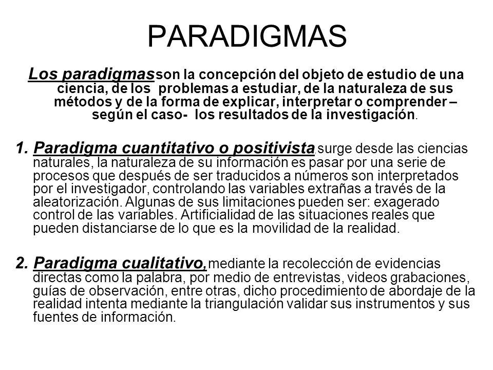 PARADIGMAS Los paradigmas son la concepción del objeto de estudio de una ciencia, de los problemas a estudiar, de la naturaleza de sus métodos y de la