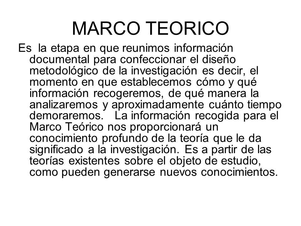 MARCO TEORICO Es la etapa en que reunimos información documental para confeccionar el diseño metodológico de la investigación es decir, el momento en