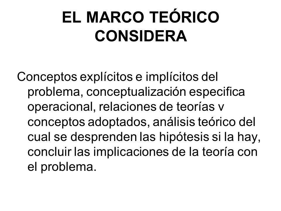 EL MARCO TEÓRICO CONSIDERA Conceptos explícitos e implícitos del problema, conceptualización especifica operacional, relaciones de teorías v conceptos