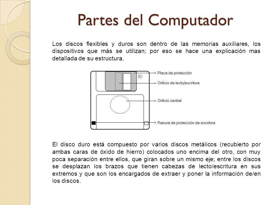Los discos flexibles y duros son dentro de las memorias auxiliares, los dispositivos que más se utilizan; por eso se hace una explicación mas detallad