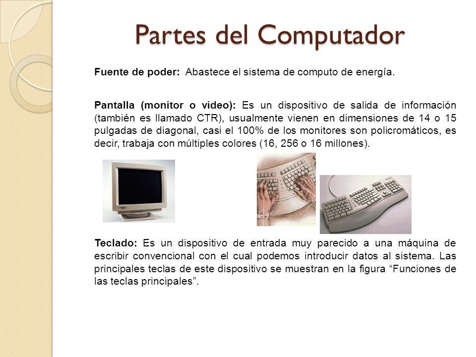 Fuente de poder: Abastece el sistema de computo de energía. Pantalla (monitor o video): Es un dispositivo de salida de información (también es llamado