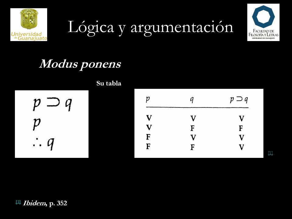 Lógica y argumentación Modus ponens Su tabla [1] [1] Ibidem, p. 352