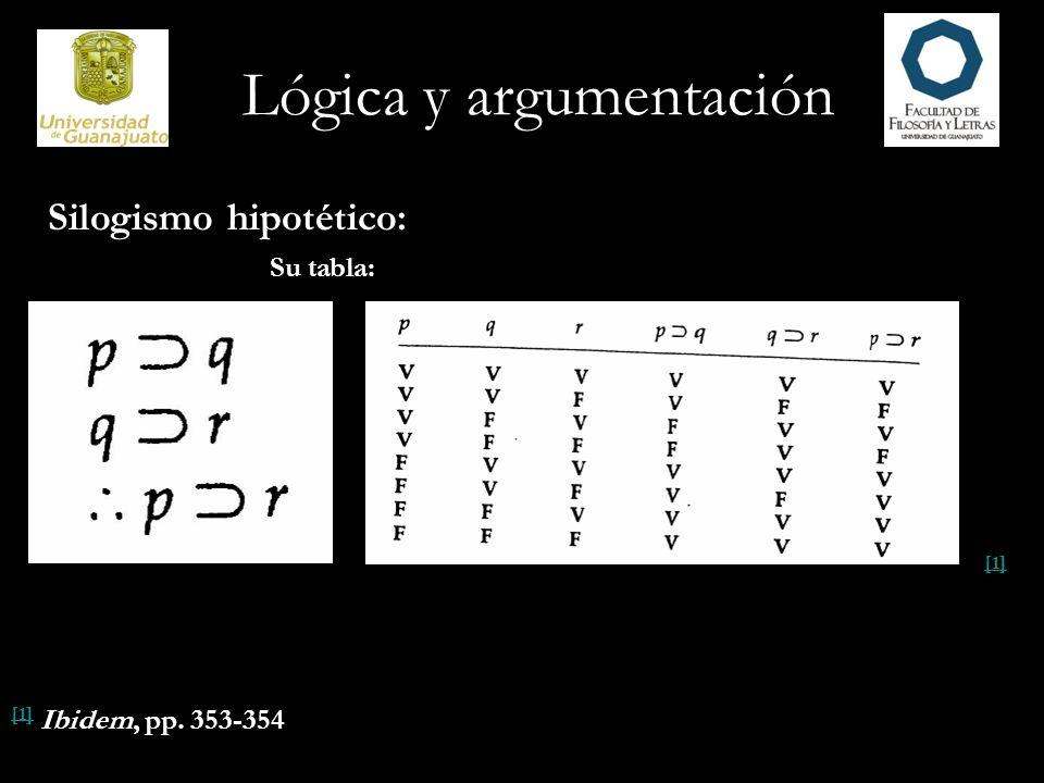 Lógica y argumentación Silogismo hipotético: Su tabla: [1] [1] Ibidem, pp. 353-354