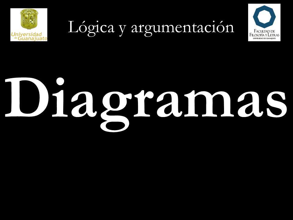 Lógica y argumentación Diagramas